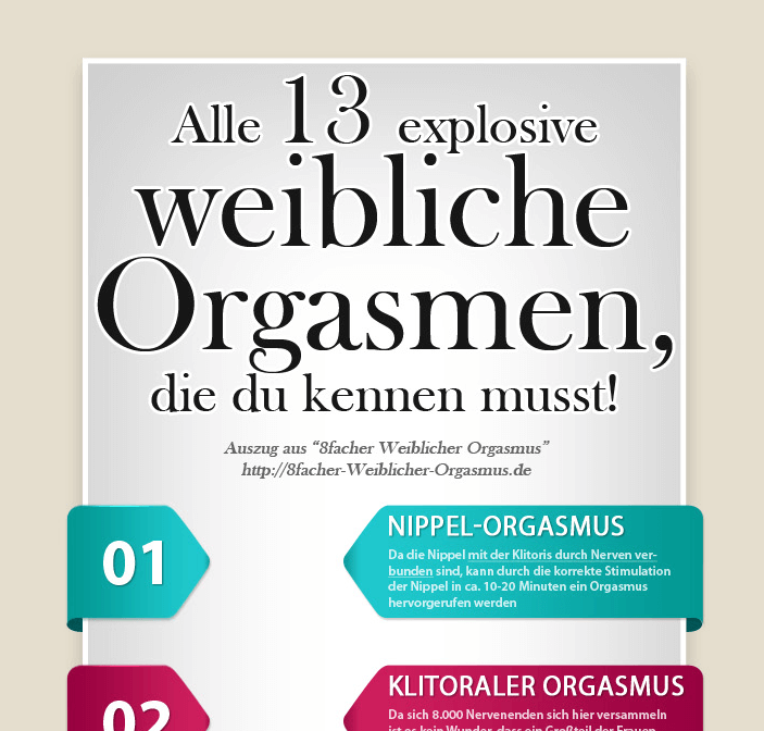 Infografik: 13 weibliche Orgasmen
